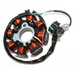 Πηνιοφορος FX 125 TEC